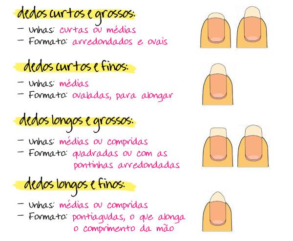 Tipos de unhas para cada tipo de dedos