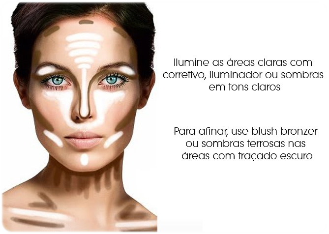 iluminar rosto